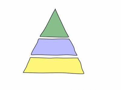 céges struktúra